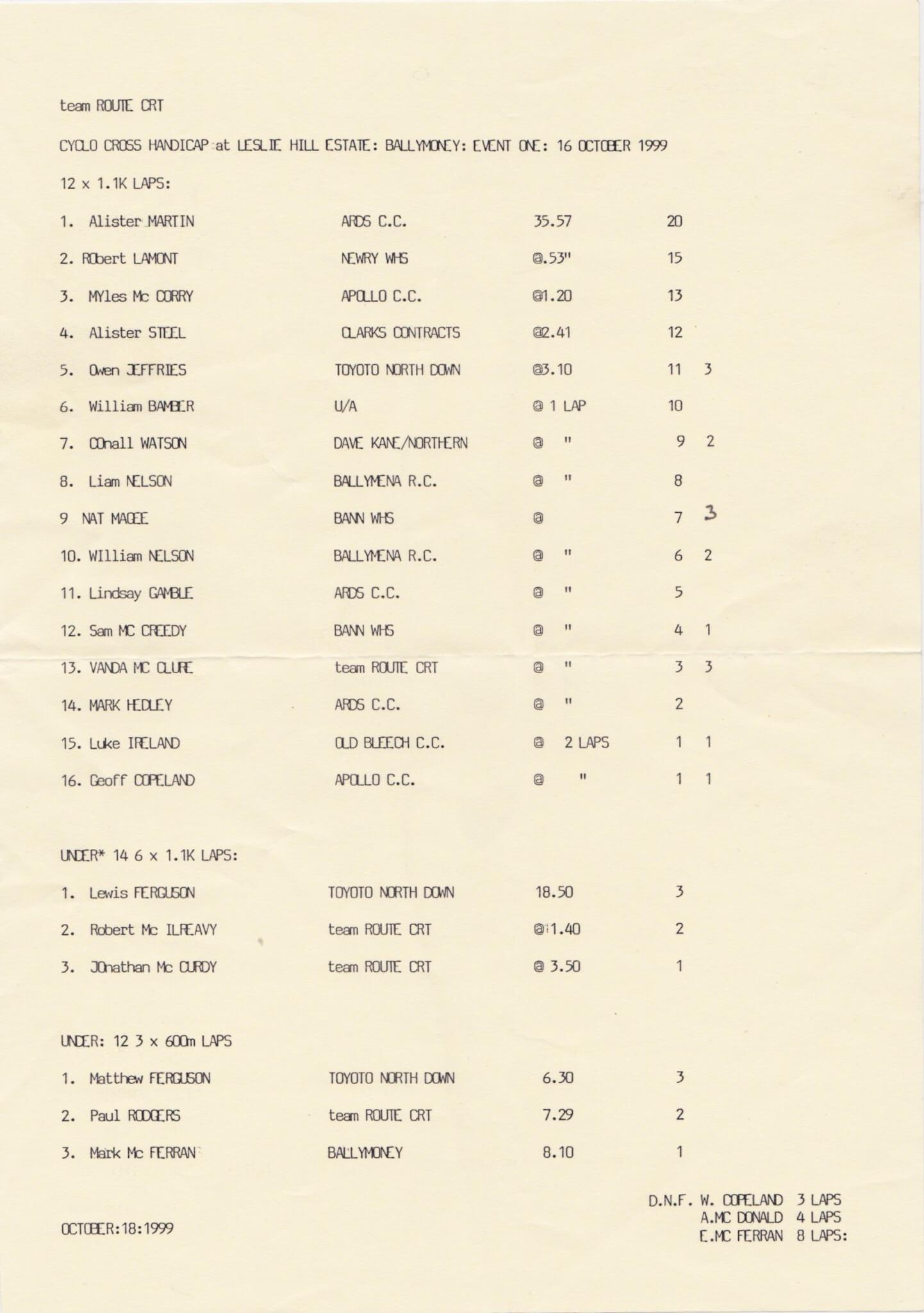 wallace results sheet